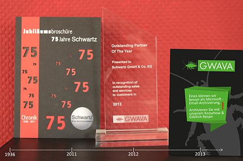 Schwartz_Timeline